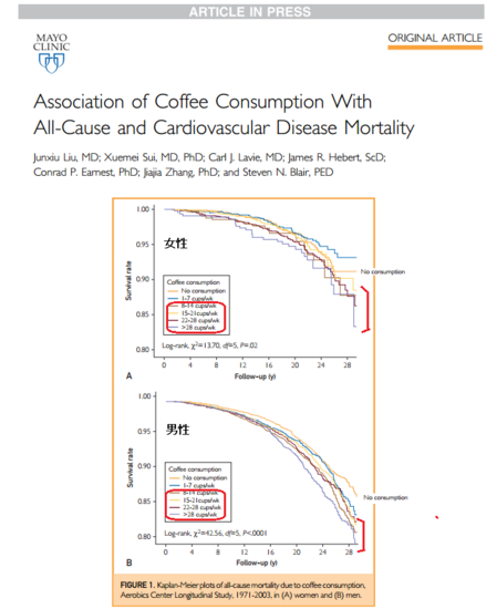wpid-MayoCliniccoffee-thumbnail2-2013-08-19-15-12.png